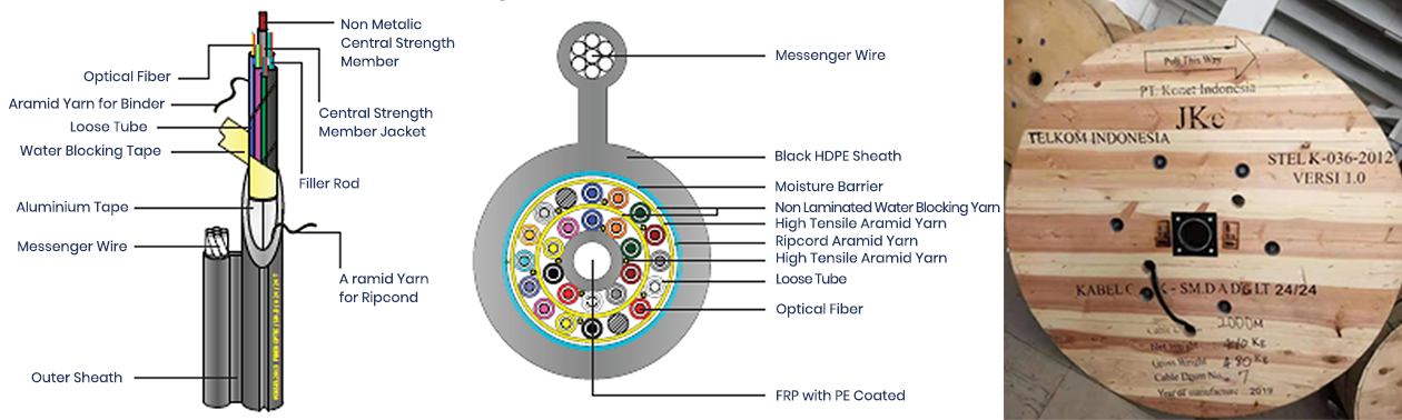 SCPT AERIAL CABLE